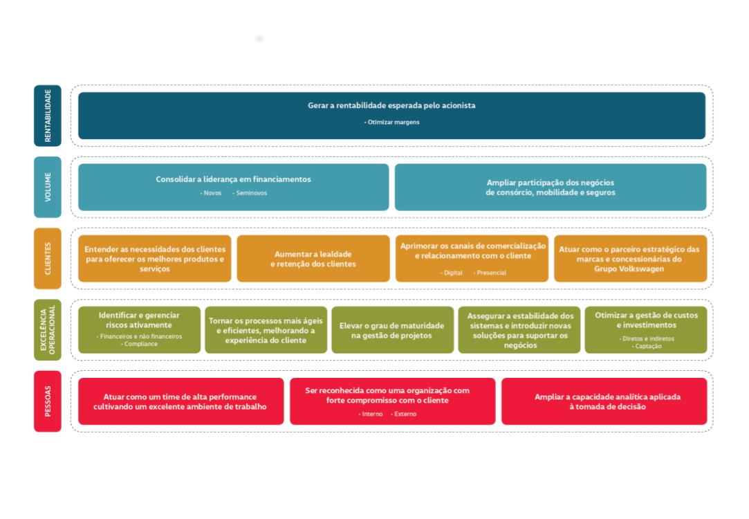 balanced scorecard  conceito  perspectivas e como aplicar