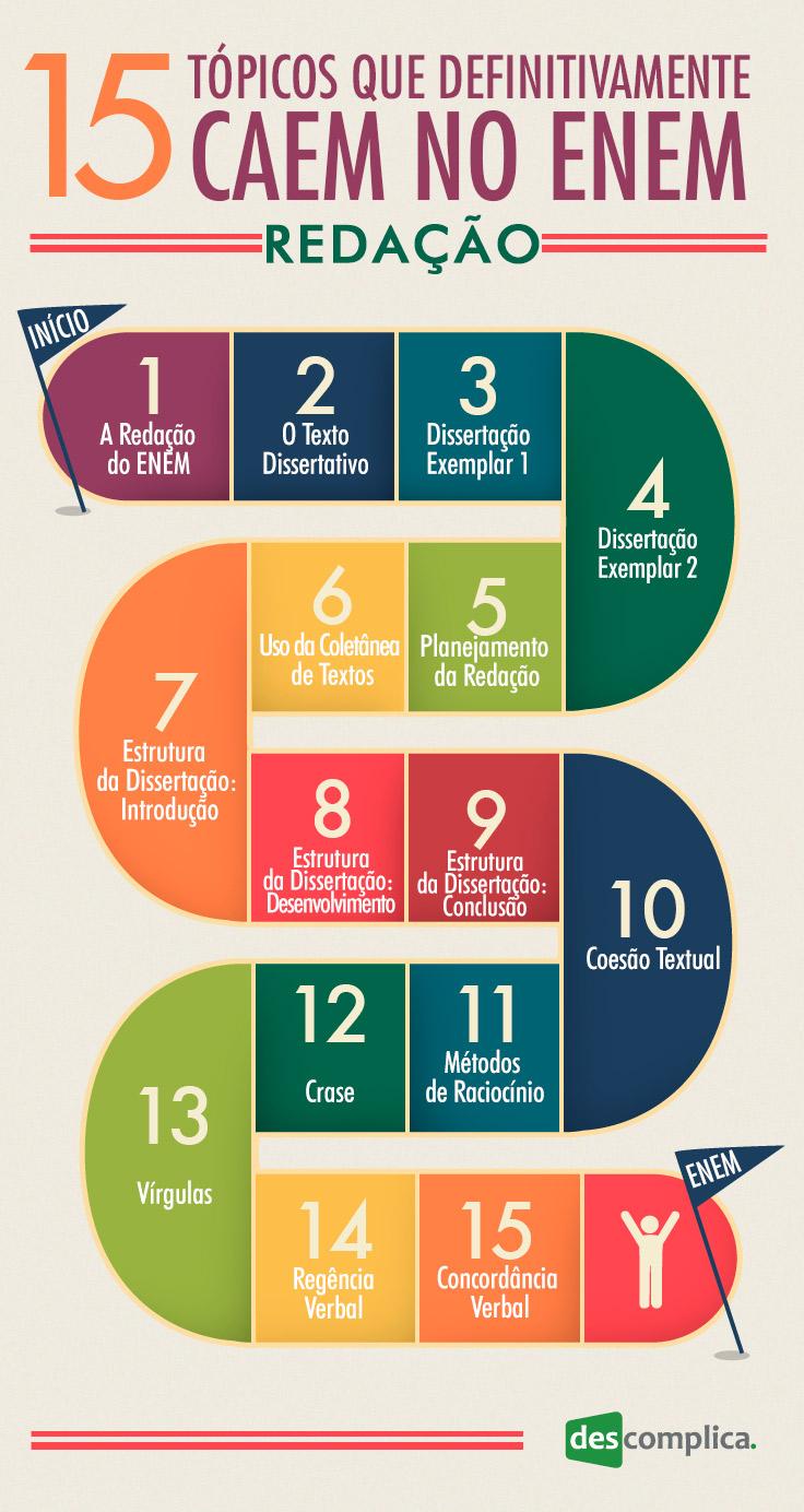 infografico_15topicos_10_Redacao