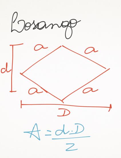 As principais fórmulas de áreas para o ENEM