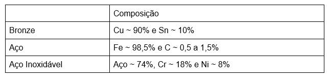 resumo-quimica-q