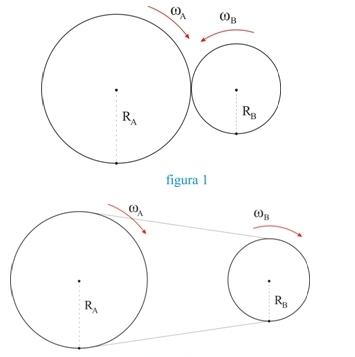 Como sua bike pode explicar Física e Movimento Circular