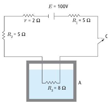 Exercício Resolvido: Eletrodinâmica