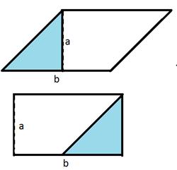 Você sabe tudo sobre áreas matemáticas? Confira esse resumo