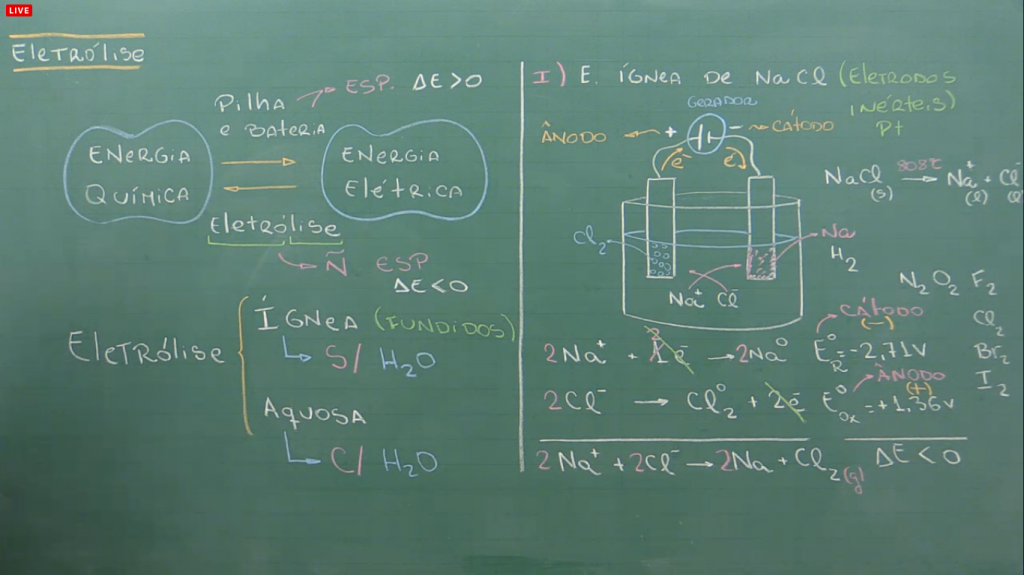 eletrolise-1