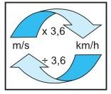 O que é velocidade escalar média?