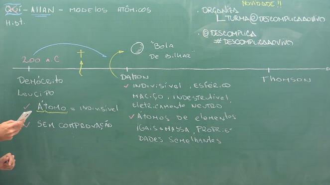 quim-evolucao dos modelos atomicos
