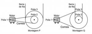Como ocorre o Movimento Circular Uniforme?