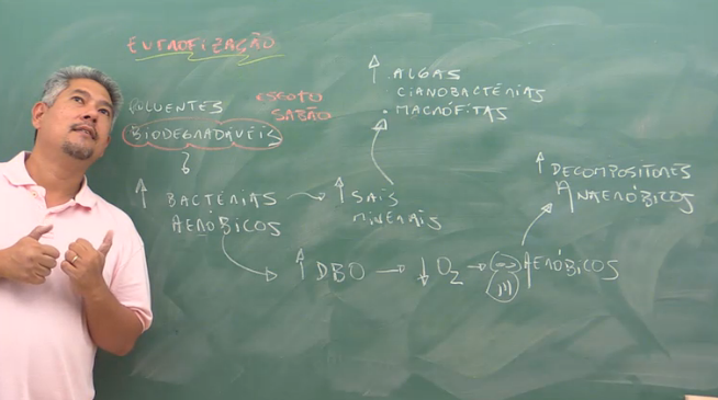bio-ciclosbio-oda5