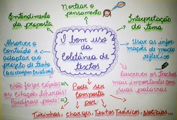 coletanea-textos