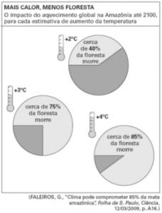 desconversa.com.br wp content uploads 2015 03 Aulaaovivo biologia sucessao ecologica biocliclos biomas 09 03 2015.pdf