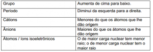desconversa.com.br wp content uploads 2015 03 Aulaaovivo quimica classificacao periodica elementos 16 03 2015.pdf