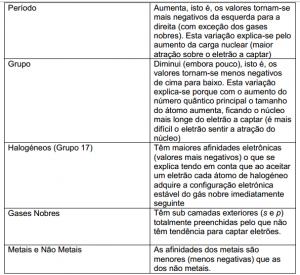 desconversa.com.br wp content uploads 2015 03 Aulaaovivo quimica classificacao periodica elementos 16 03 2015222