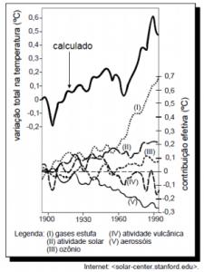 desconversa.com.br wp content uploads 2015 03 Listadeexercicios biologia ciclos biogeoquimicos desequilibrio ecologico 16 03 2015.pdf