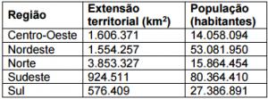 desconversa.com.br wp content uploads 2015 03 Listadeexercicios matematica1 porcentagem 19 03 2015