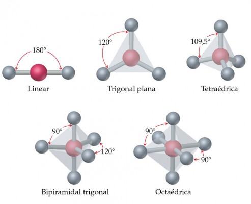 formas geometrias