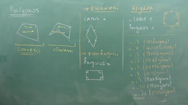 mat-poligonos