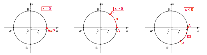 Resumo 4. Geometria - 13-04-2015 005