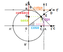 Resumo 4. Geometria - 13-04-2015 006