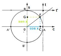Resumo 4. Geometria - 13-04-2015 007