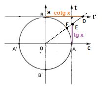 Resumo 4. Geometria - 13-04-2015 008