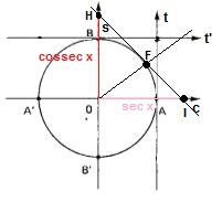 Resumo 4. Geometria - 13-04-2015 009