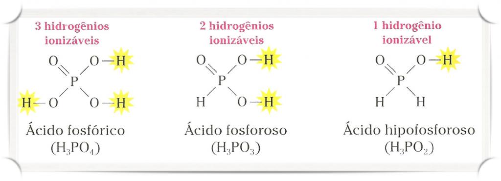 acidos7