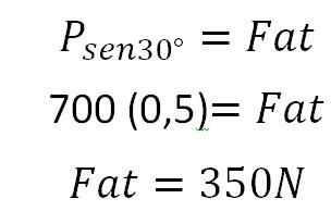 Fat=Psen