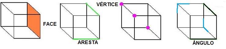 Resumo 9. Geometria -18-05-2015 003