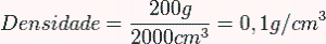 unidades de concentração química