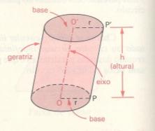 cilindro2