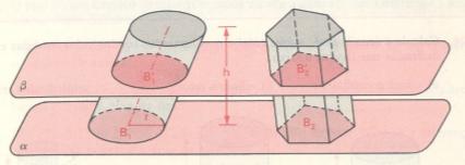 cilindro6
