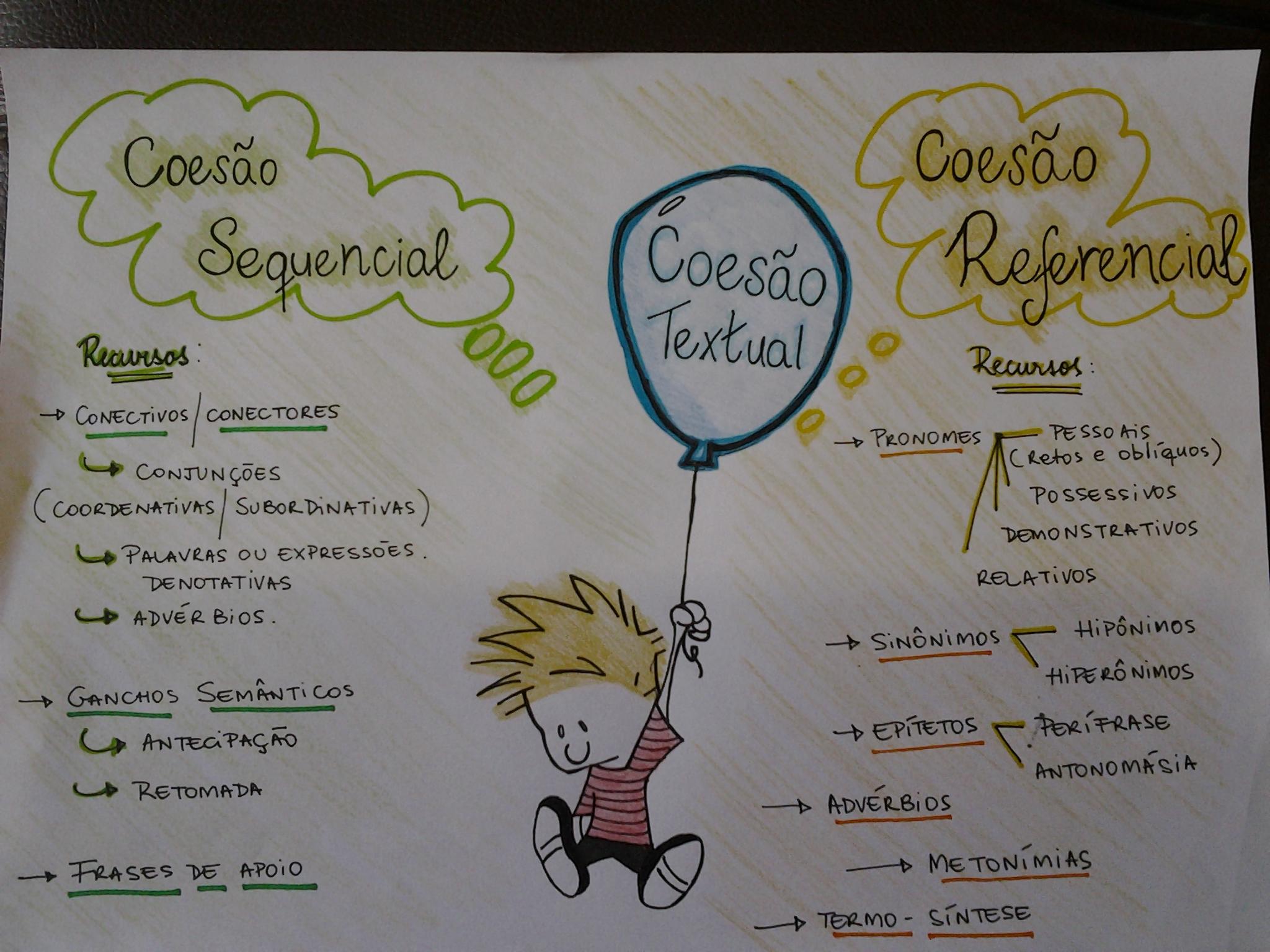 coesao-textual-mapa