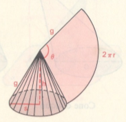 cone7