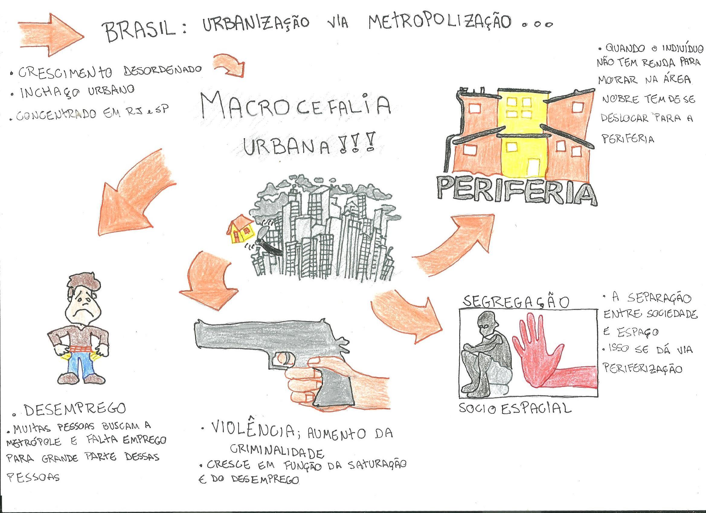mapa-geografia-macrocefaia-urbana
