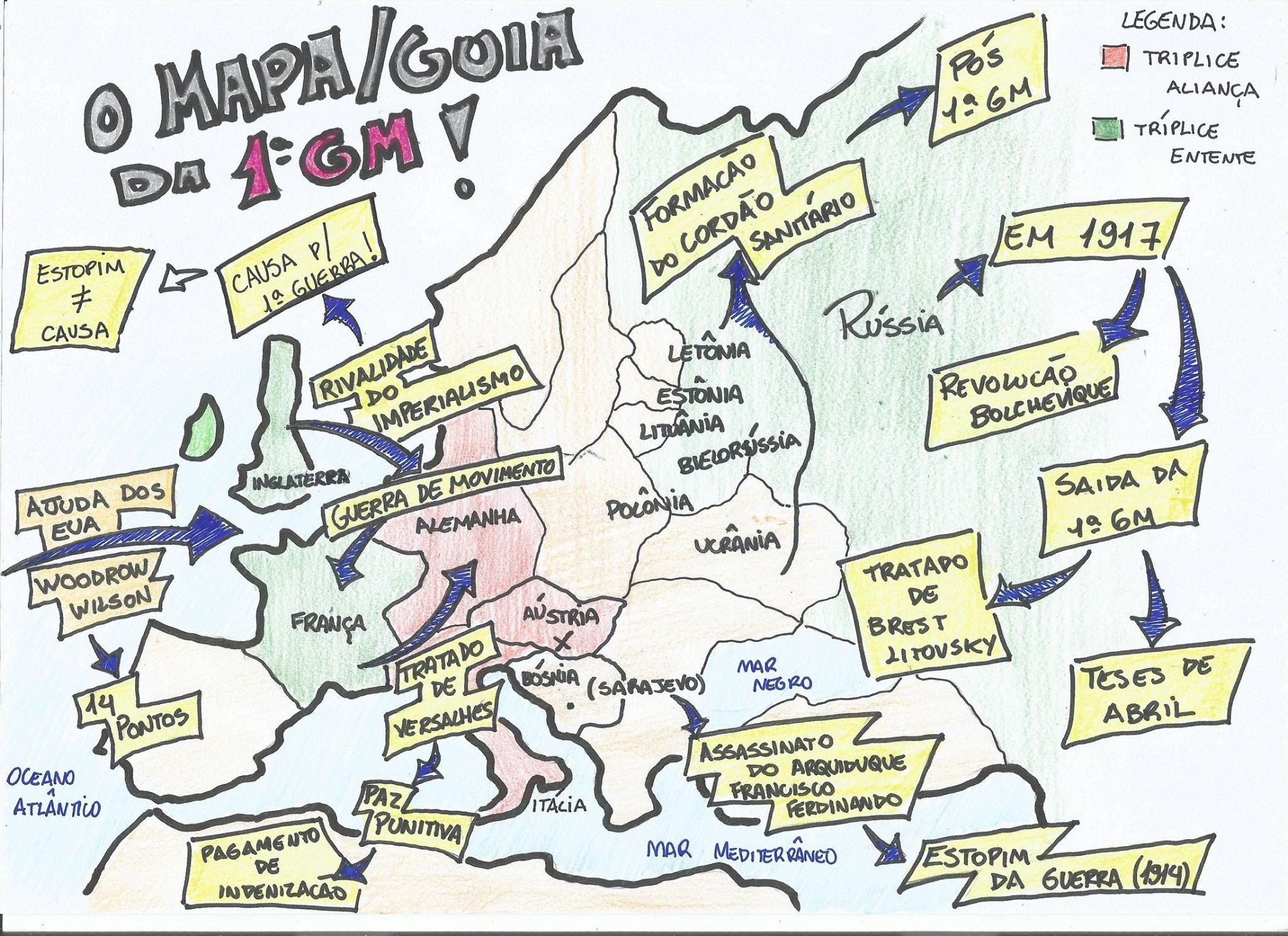 Image result for mapa mental primeira guerra mundial