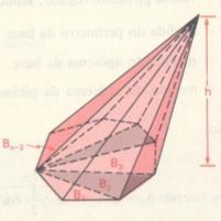 Volume da Pirâmide.