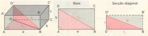 Diagonal e Área Total do Ortoedro.