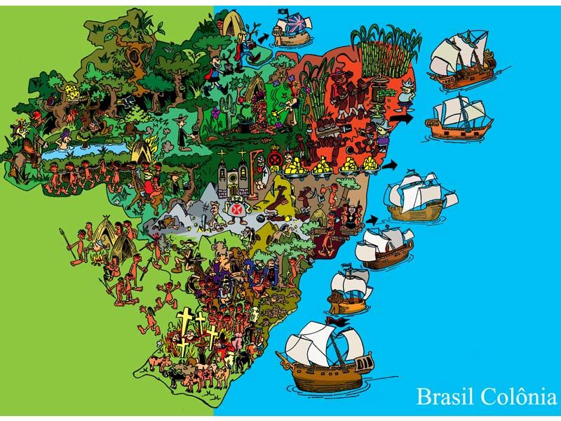Mapa Mental: Organização do Território e Industrialização Brasileira - Blog  Descomplica