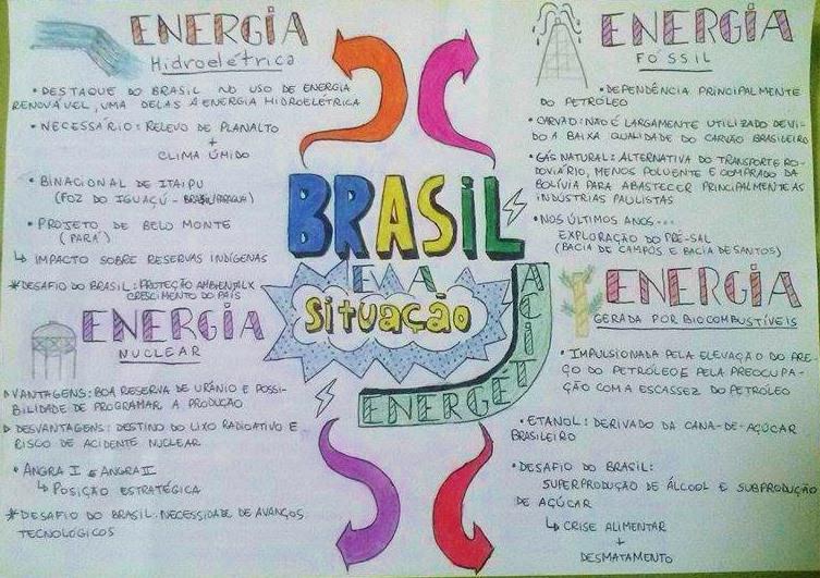 mapa-geografia-brasil-situacao-energetica