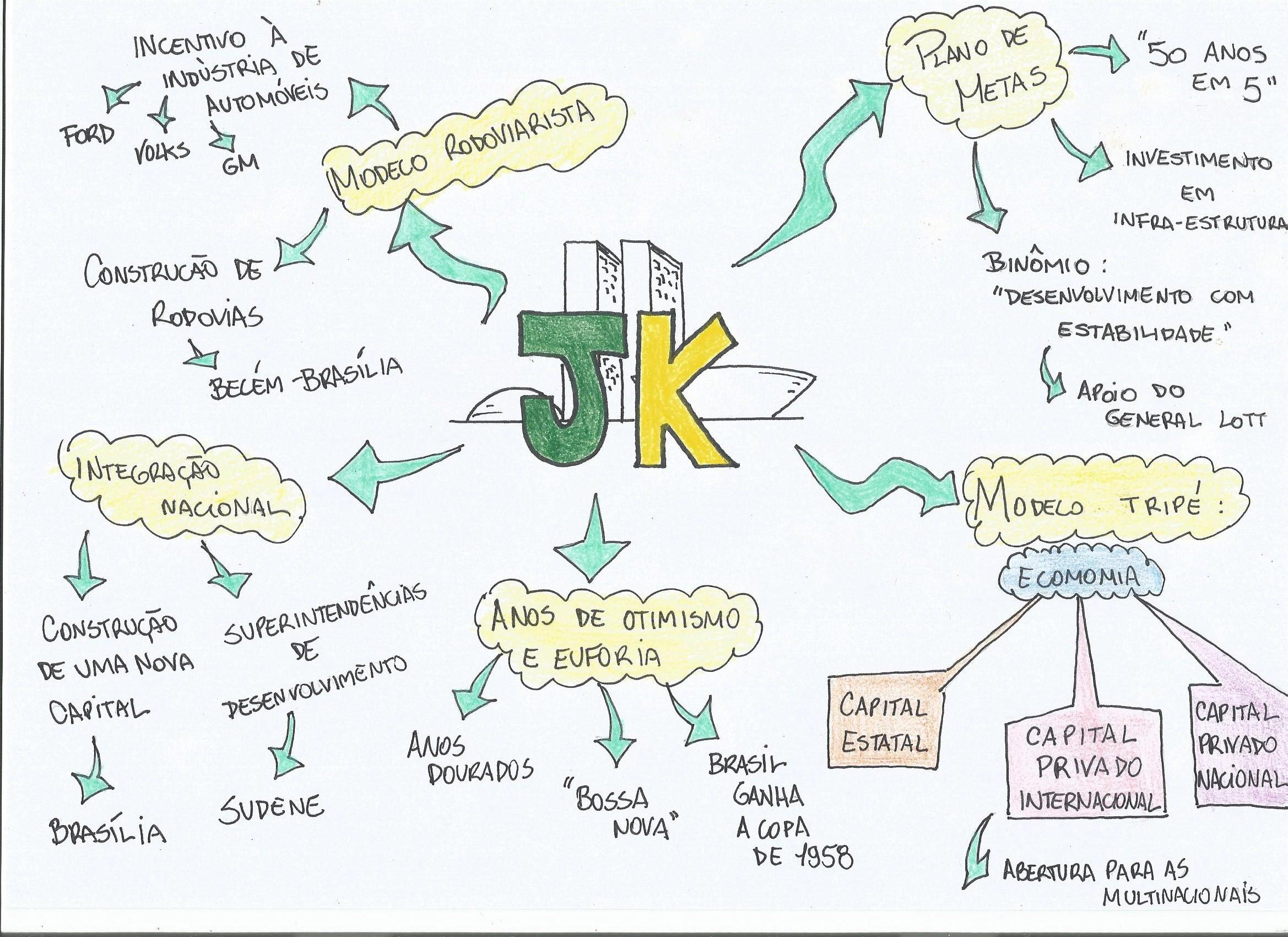 mapa-hist-jk