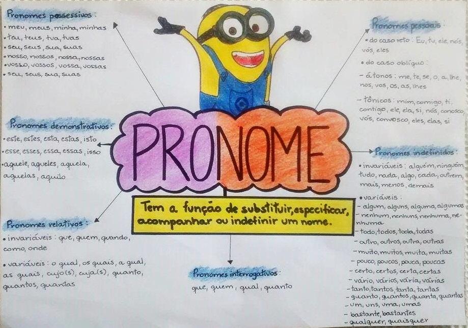 mapa-port-pronome