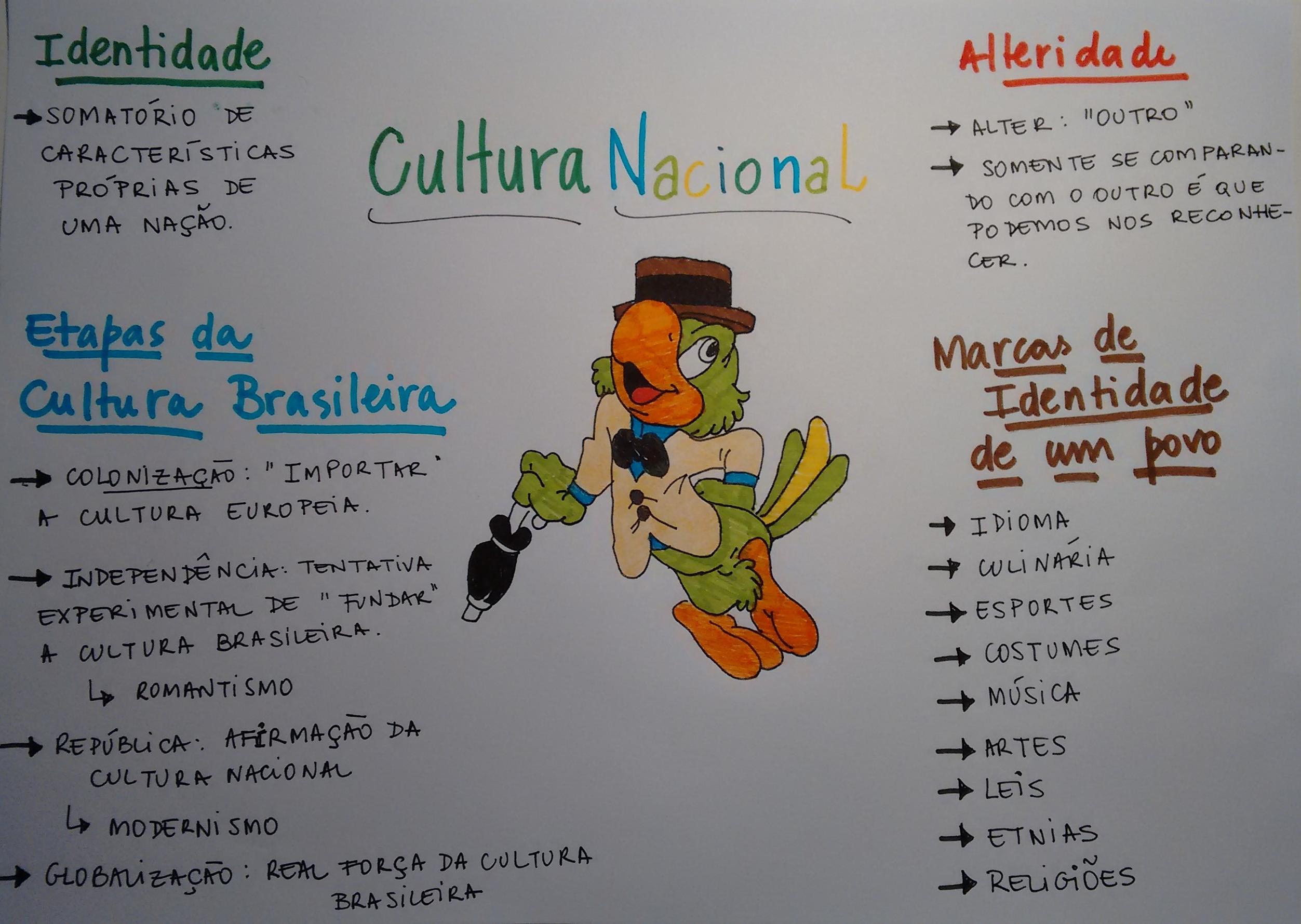 mapa-redacao-cultura-nacional