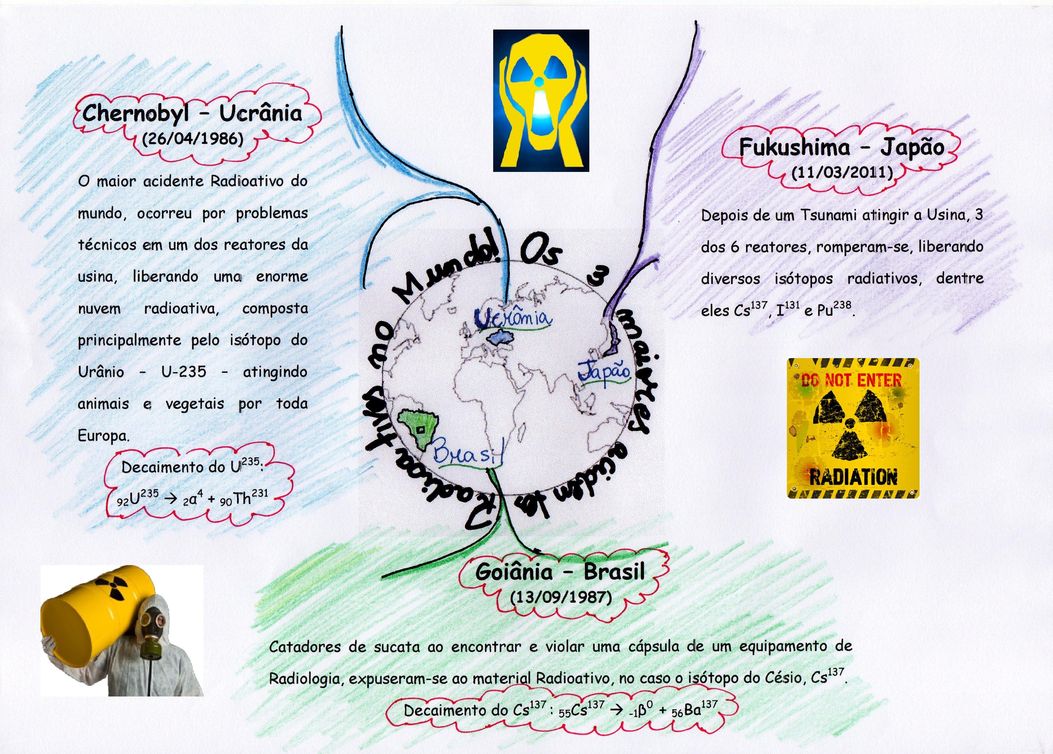 mapa-qui-radioatividade