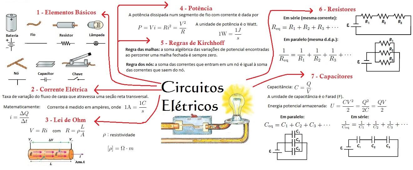 circuitos eletricos
