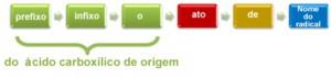 Nomenclatura de ésteres. Ex.: Propanoato de metila