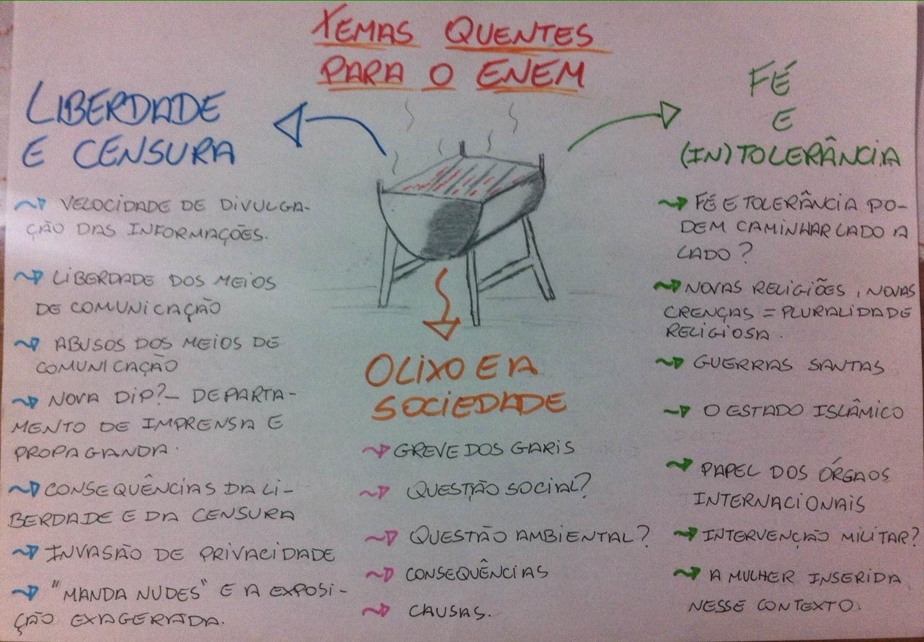 temas para redação temas para redação temas para redação