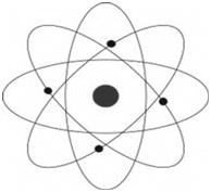 Modelo planetário de Rutherford: o átomo com um núcleo, onde está concentrada a maior parte de sua massa, envolto por elétrons girando na eletrosfera.