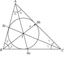 O incentro é o centro da circunferência inscrita no triângulo
