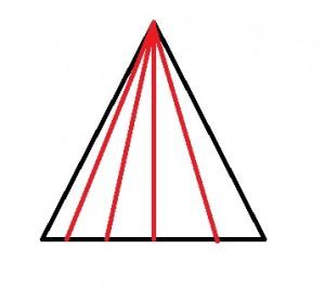 Conheça os pontos notáveis de um triângulo!