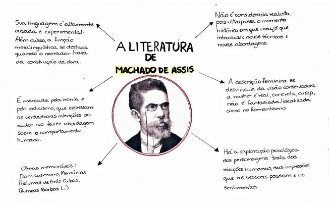 Maio_3_-_Portugues_-_Mapa_mental_-_Machado_de_Assis